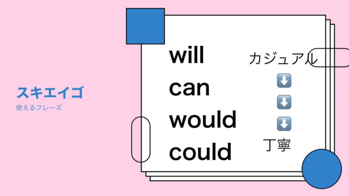 will can 順番